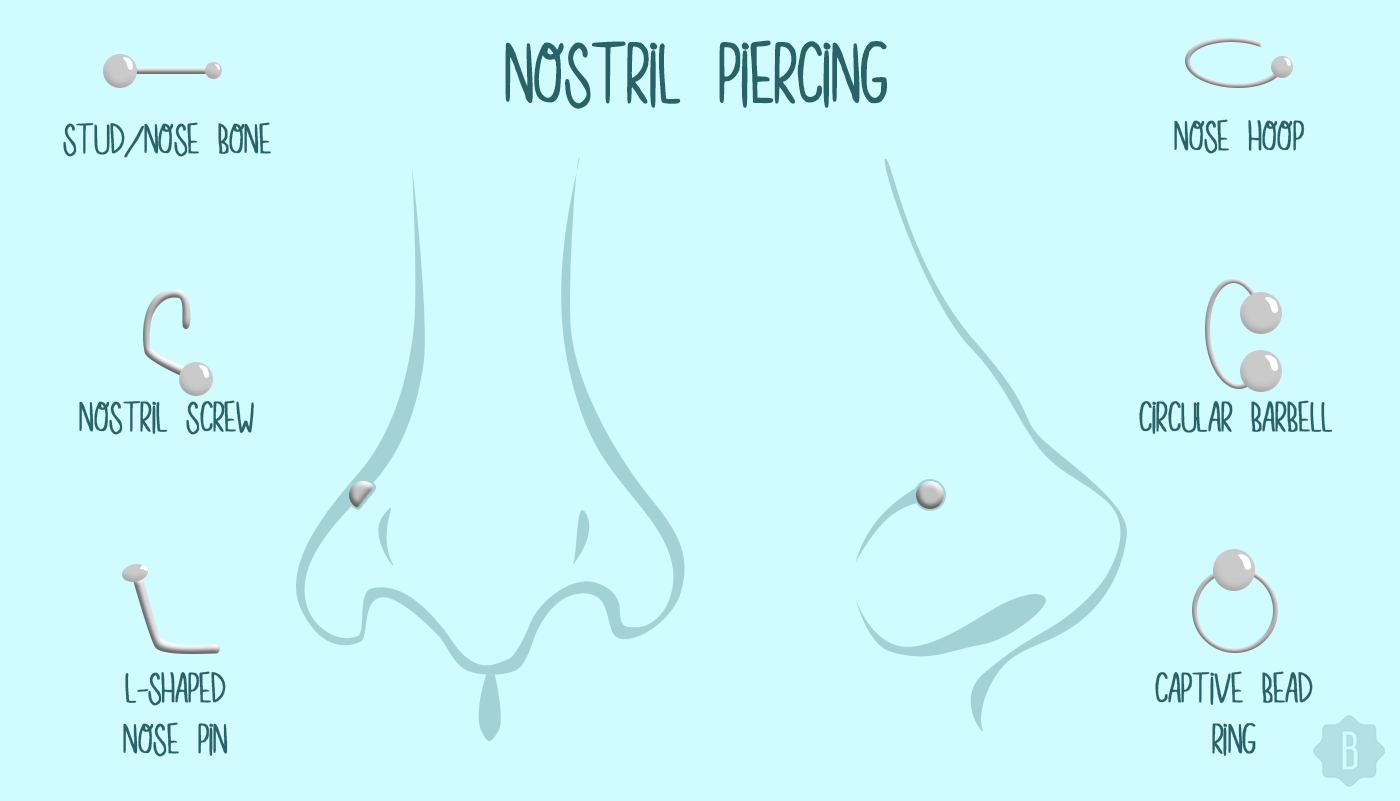 Types Of Nose Jewellery